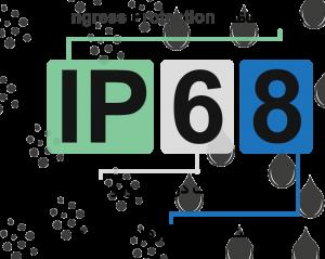 IP استاندارد